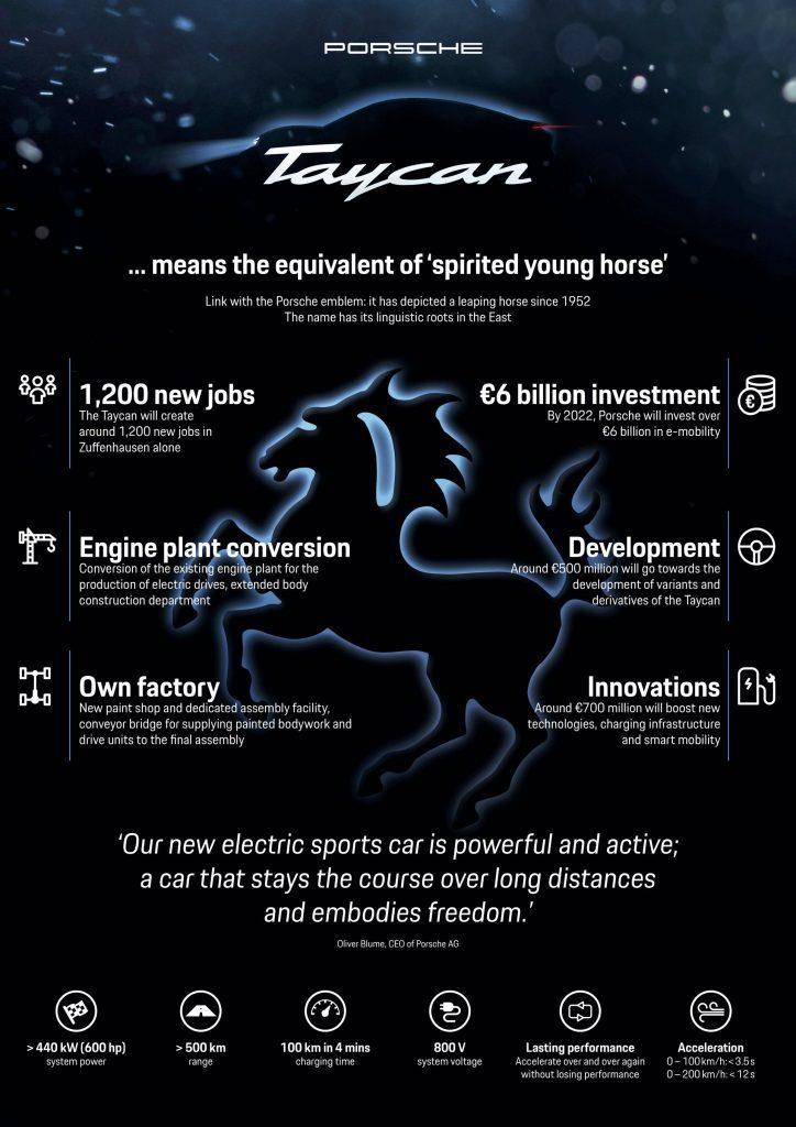 Porsche-Taycan-Graphic-1-724×1024